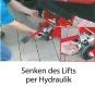 OREGON Clip Lift Rasentraktor Heber, Aufsitzrasenmäher Reinigungshilfe